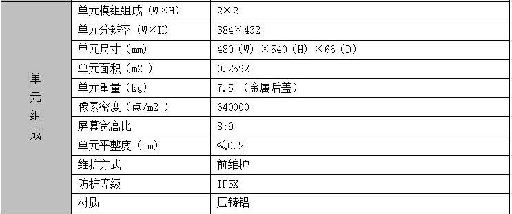 1.25参数-1_WPS图片.jpg