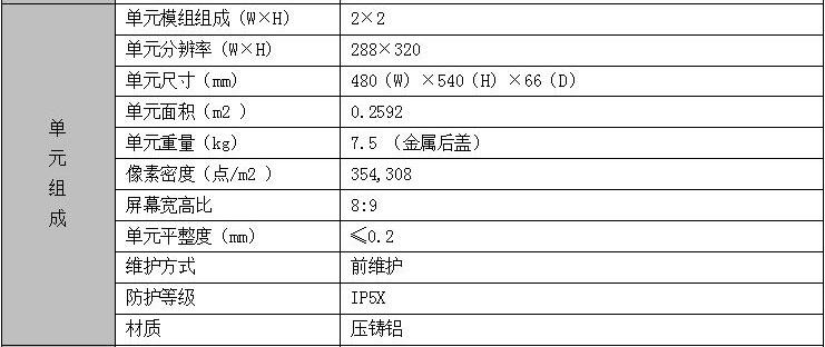 1.68参数-1_WPS图片.jpg