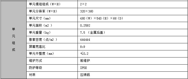 1.49参数1_WPS图片.jpg