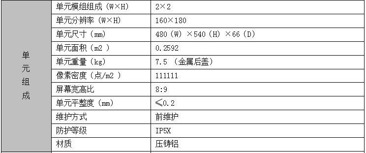 3.0参数-1_WPS图片.jpg